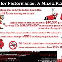Pay-for-Performance [Infographic]