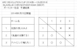 あーくれぼ2014BBCP一社