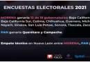Panorama  de Colima rumbo al 2021 – En opinión de Abel González Sánchez