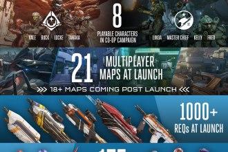 Infografico Halo 5