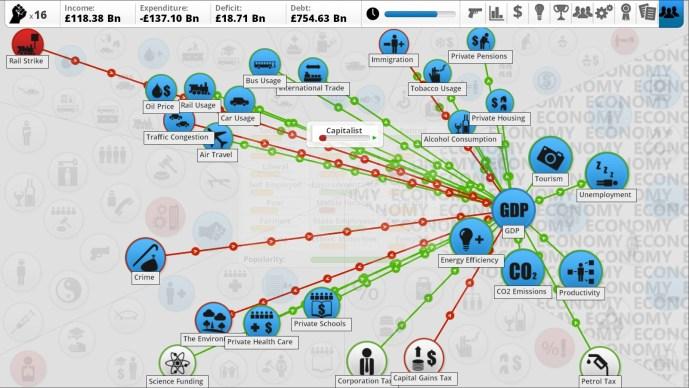 http://i2.wp.com/www.positech.co.uk/democracy3/_assets/images/content/s2.jpg?resize=689%2C388