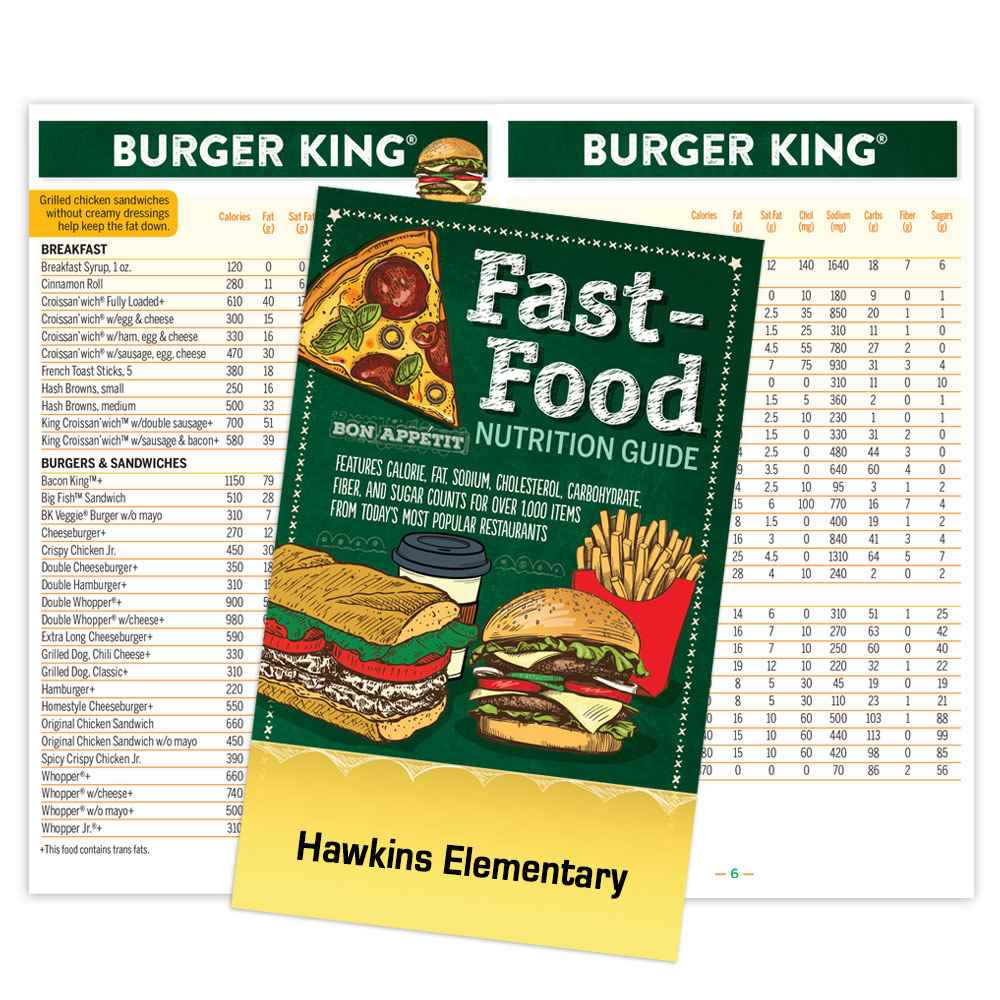 Pristine Fast Food Nutrition Guide Personalization Available Fast Food Nutrition Guide Personalization Available Positive Burger King Adult Meal Toys Burger King Adult Meals nice food Burger King Adult Meal