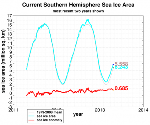 antarctic-sea-ice-spring-2013