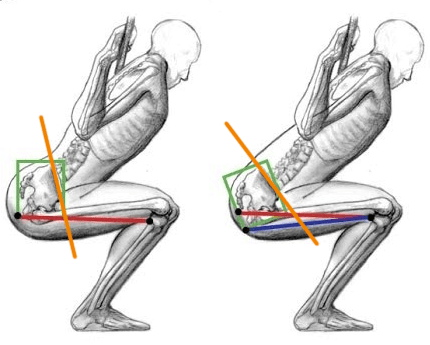 Example of butt wink during deep squats