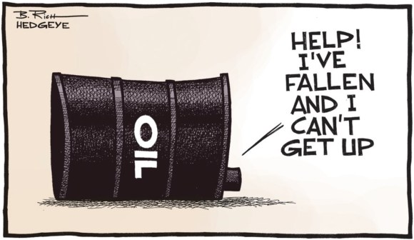 Oil Price copy
