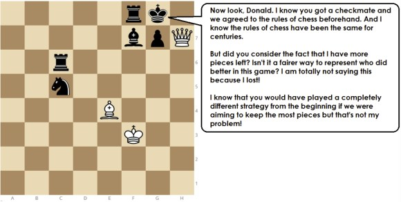 trump-chess2