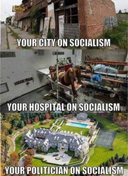 Kinds of Socialism