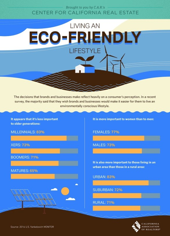 Living an Eco-Friendly Lifestyle Infographic