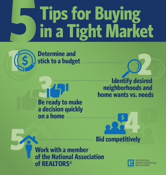 Tips For Buying In a Tight Market Infographic