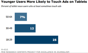 young-users-tablet-ads