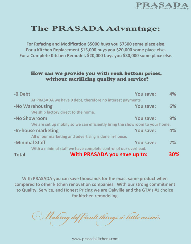 Blog Prasada Kitchens And Fine Cabinetry