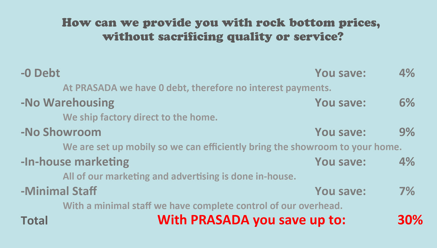 Kitchen Company Archives | PRASADA Kitchens and Fine Cabinetry