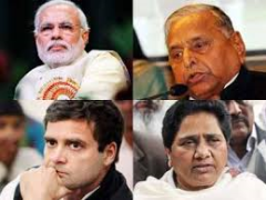 sp and congress