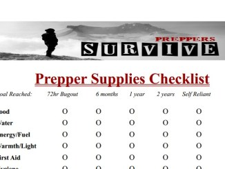 Preppers Supplies Checklist
