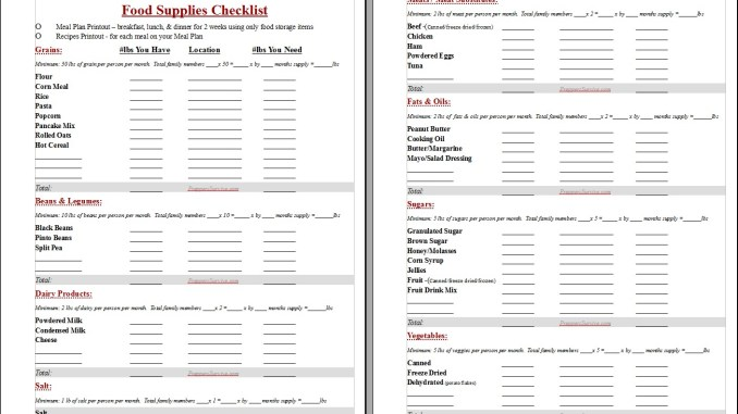 Food Storage Checklist - Preppers Survive