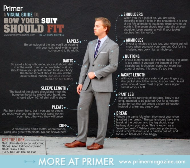 How a Suit Should Fit by Primer Magazine