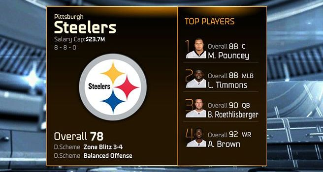 Madden NFL Steelers