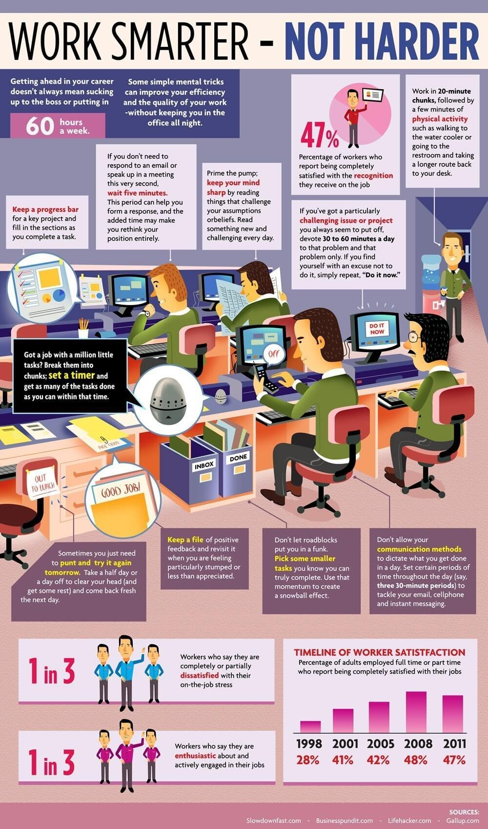 work smarter PR Pros, Are You Working Harder Or Smarter? [Infographic]