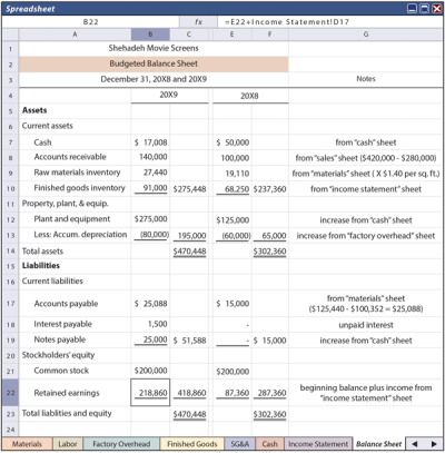 Accounting Reference Sheet | Search Results | Calendar 2015
