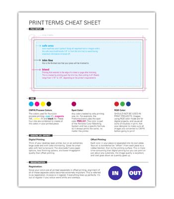 print-terms-cheatsheet-1
