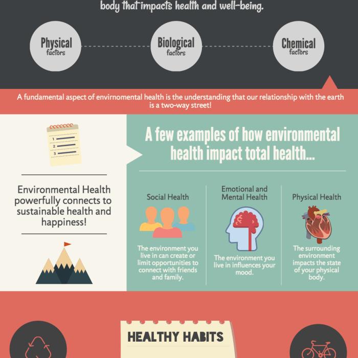 environmental-health-info-conflict-copy