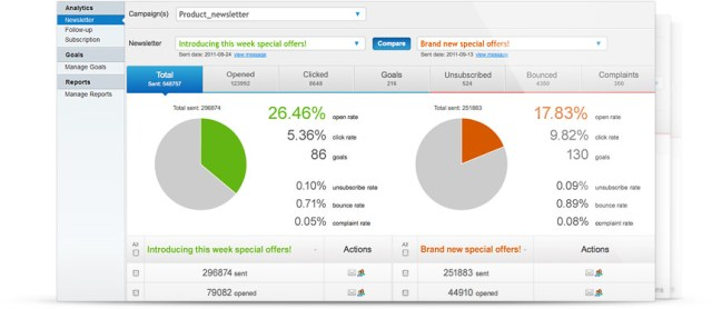 Getresponse-Email-Analytics