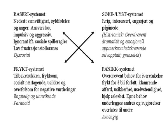 Grunnleggende-emosjonelt-styringssystem1