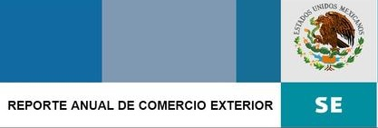 Reporte Anual de Operaciones de Comercio Exterior