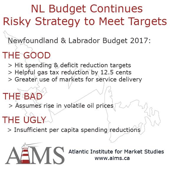 NL-Budget