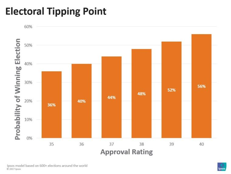 electoral-tipping-point
