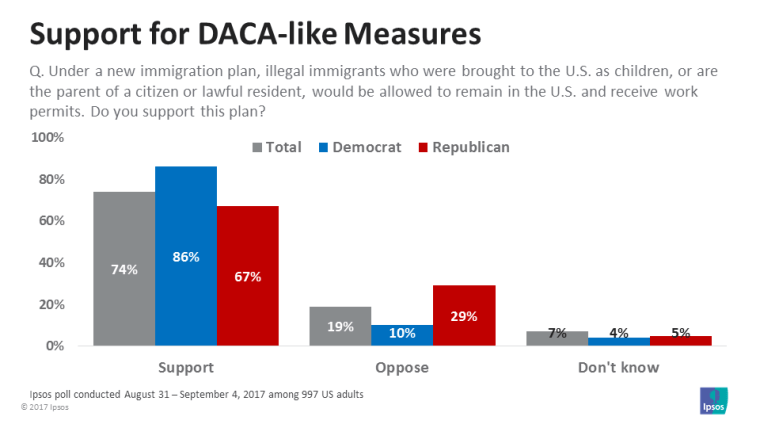 DACA-is-about-Being-a-Real-American-1