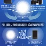 La importancia de Internet hoy en día [Infografía]
