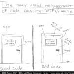 Historietas para programadores