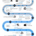 Gmail cumple 9 años