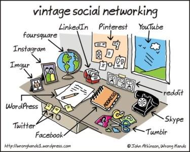 El social networking de antes [Humor]
