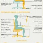 Guía visual con consejos sobre ergonomía para usar la PC de manera saludable