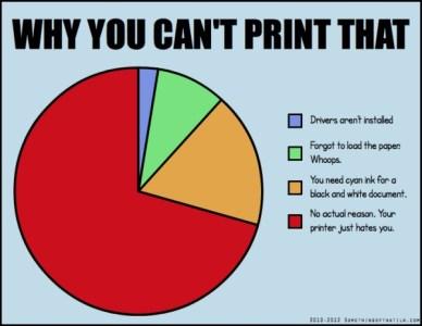 ¿Por qué tu impresora no funciona? [Humor]