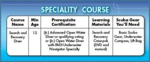 Search and Recovery Specialty