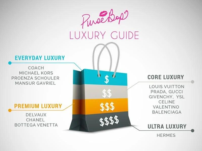 The Luxury Handbag Market Pursebop