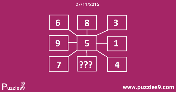 Missing Number Puzzles With Answers : Can You Solve This ?