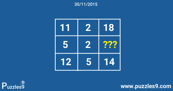 Missing Number Puzzle : Find missing number in this number sequence puzzle
