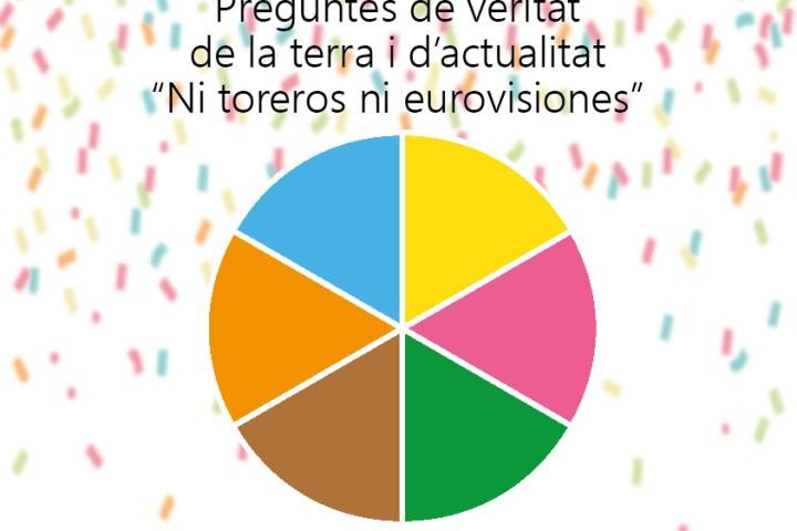 5è Trivial Party