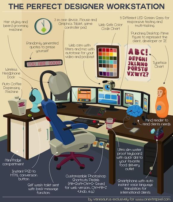 El espacio de trabajo ideal del dise ador que la pases - Disenador de espacios ...