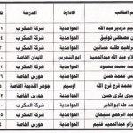 الأوائل علي مستوي إدارات 6 أكتوبر للشهادة الابتدائية 2010/2011