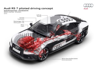 Audi_RS7_Concept_09