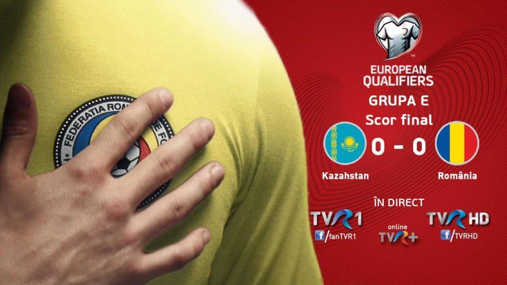 scor-final-kazahstan-romania
