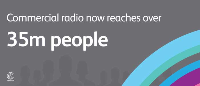 Commercial radio records highest ever audience
