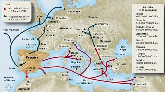Sefarad: exilio y clandestinidad (20ª parte): en Europa Oriental