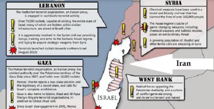 amenaza israel