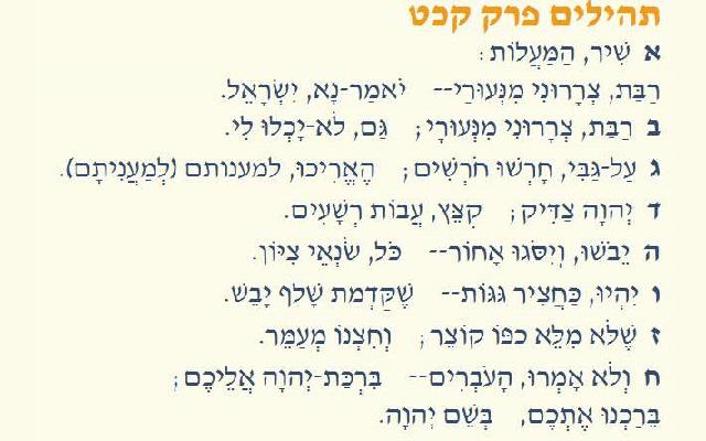 Salmo 129: plegaria para la destrucción de los enemigos de Sion